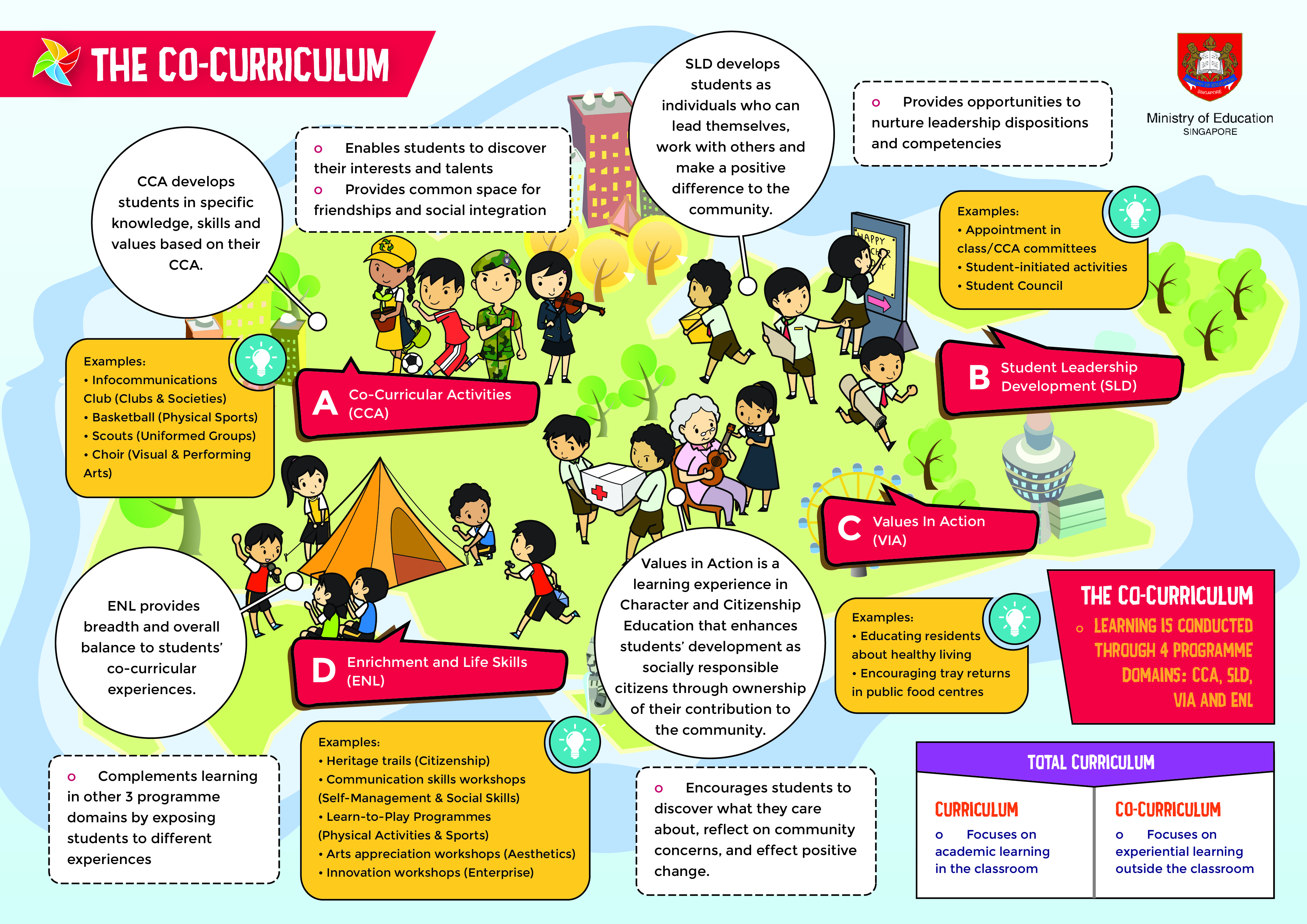 01_Overview of Co-Curriculum (1).jpg