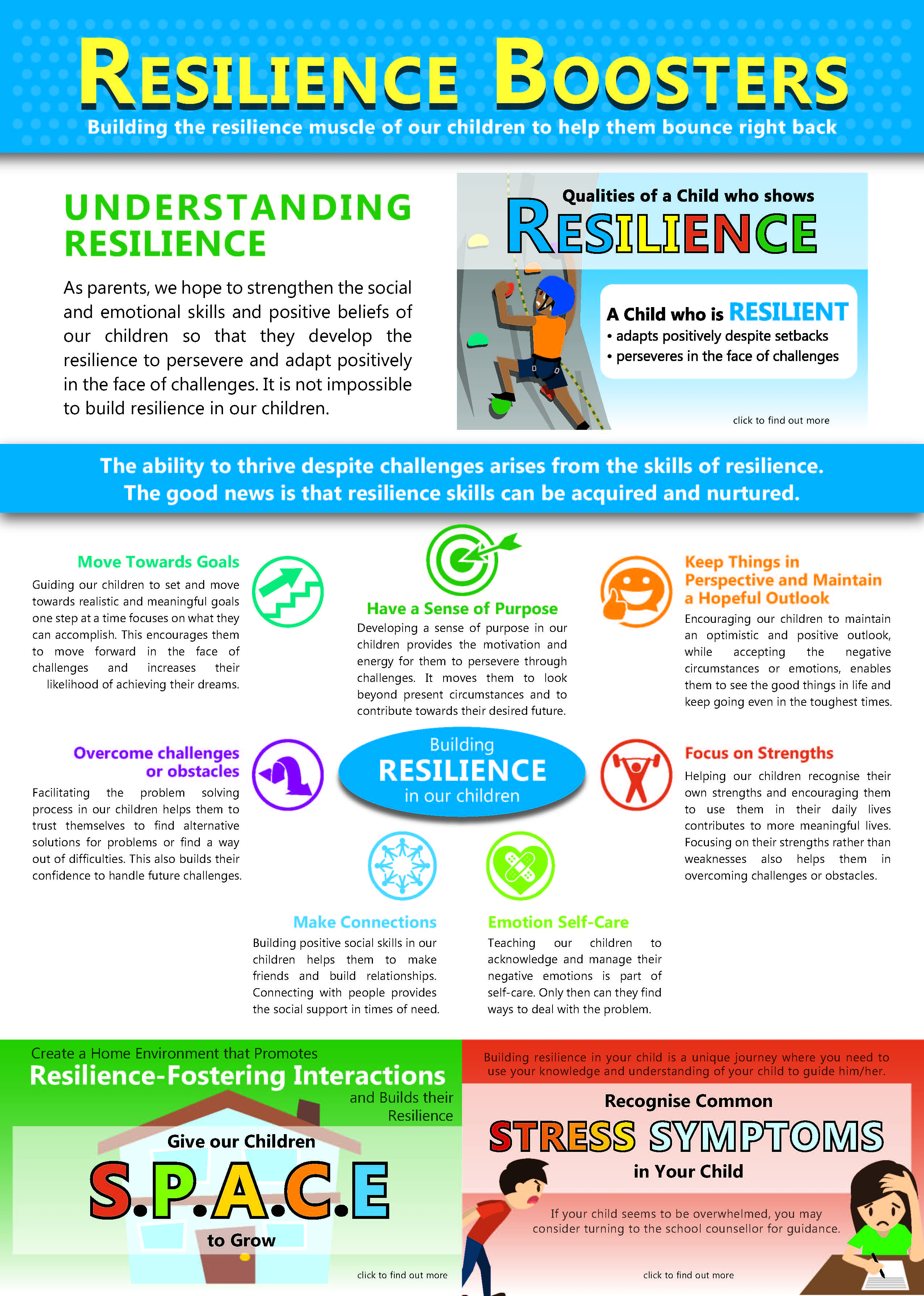 Resilience-Resources_for parents_2016_Page_01.jpg